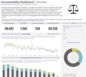 Accountability Dashboard